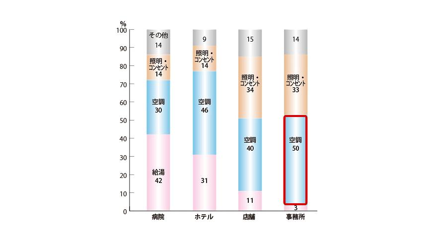 三菱電機 Biz Timeline シナジー...