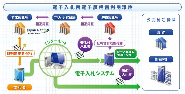 三菱電機 ITソリューション セキ...
