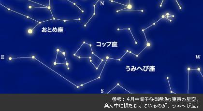 三菱電機 DSPACE/コラム:星空...