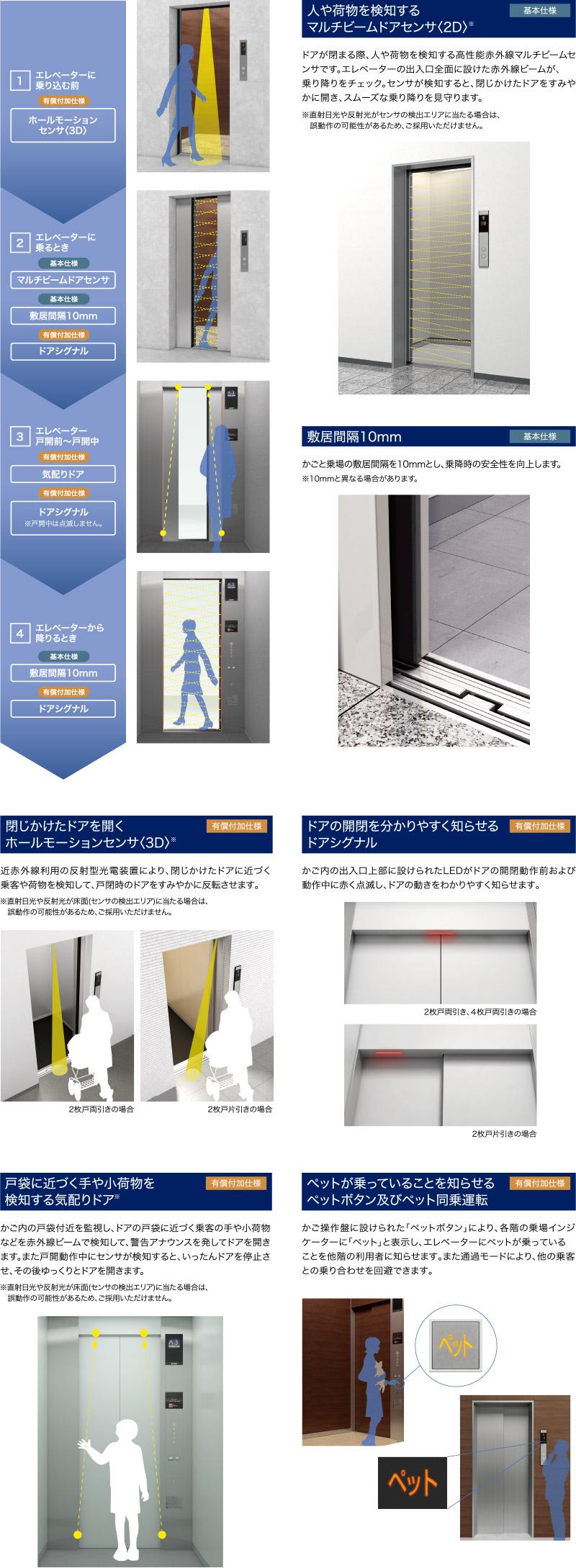三菱機械室レス・エレベーター AXIEZ(乗用・住宅用・寝台用) 昇降機 ...