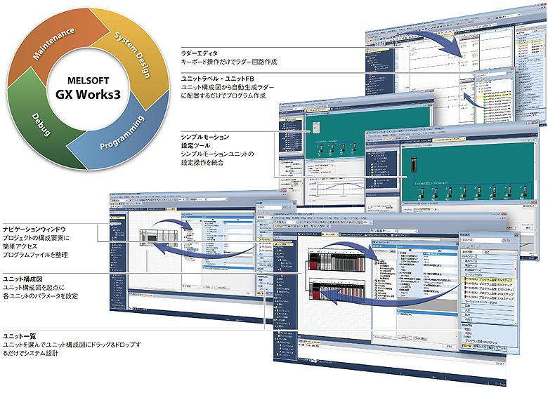 直感的環境開発削減 設計、、制御運用保守中核考。設計1直感的行、使。GX Works3、構造化MELSEC iQ-R、MELSEC iQ-F制御用設計多彩新機能技術備、簡単使新世代。