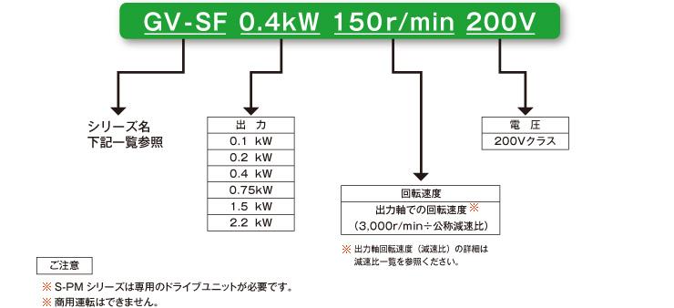 GV-SF0.4kW150r/min200V