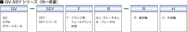 GV-SSYシリーズ(均一荷重)