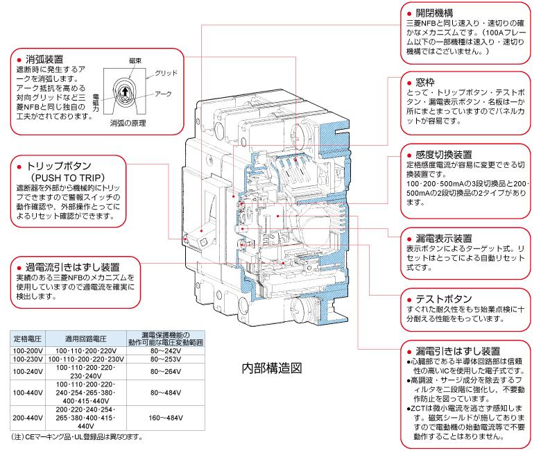 ブレーカー 原理 漏電