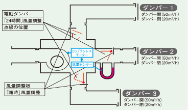 Nautilus Bathroom Fan Wiring Diagram on wiring diagram for bath fan with light