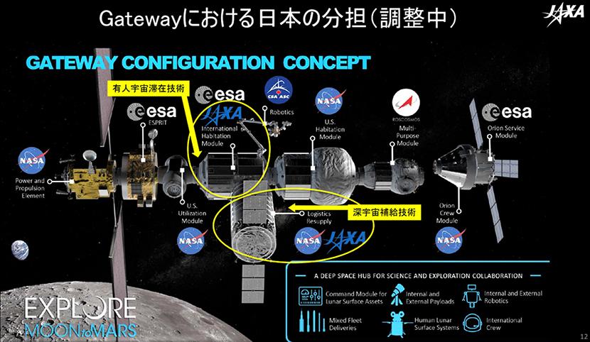 動向 宇宙 の 世界 や 日本 や